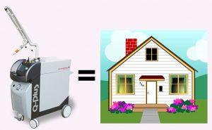 Laser equals house
